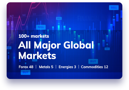 Global Prime Market Access